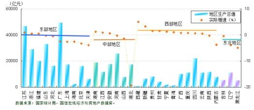2020年江西各市GDP_江西地图(2)